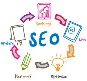 Are you Seen Easily Online (SEO)?
