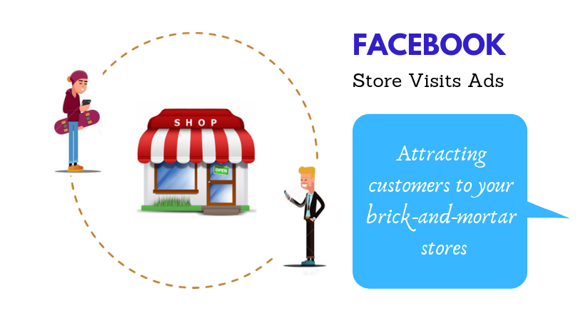 facebook store visits ads
