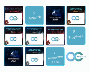 OC Digital Bags Multiple Wins at the 2021 Marketing-Interactive's Agency of the Year Awards